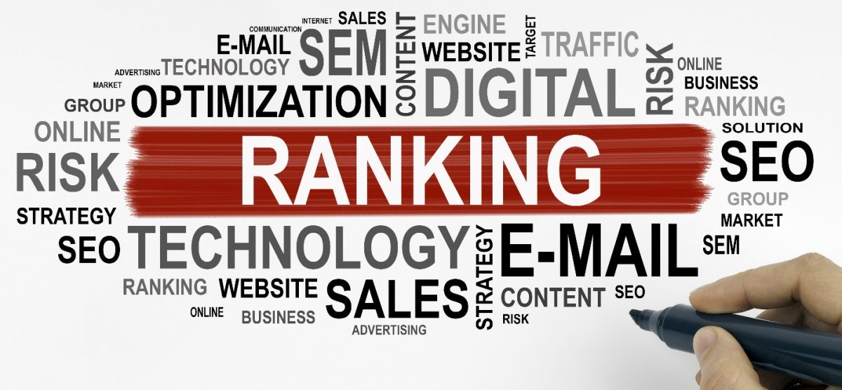 How can rank keywords for website organically?