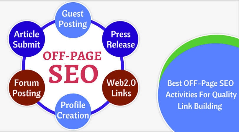 How does off-page optimization help to boost a rank?