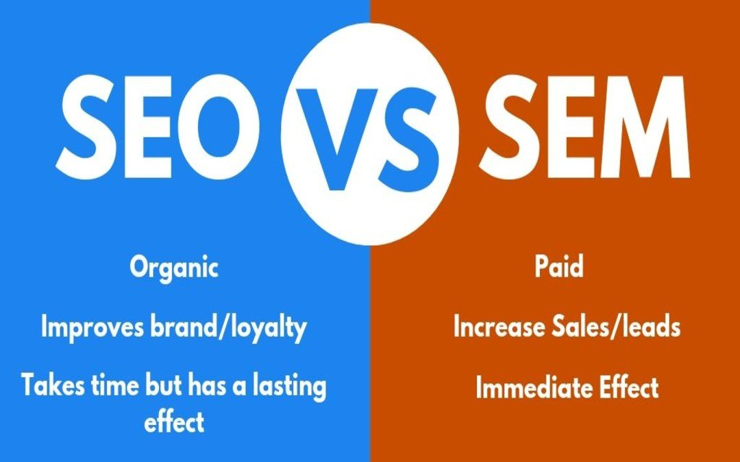 Which is Better, SEO or SEM?